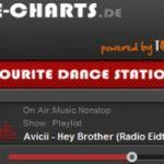 dance-charts-radio