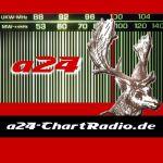 a24-chartradio